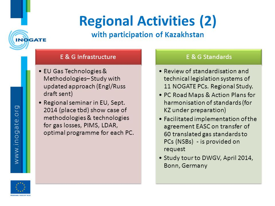 Regional Activities (2) with participation of Kazakhstan E & G Infrastructure EU Gas Technologies & Methodologies– Study with updated approach (Engl/R