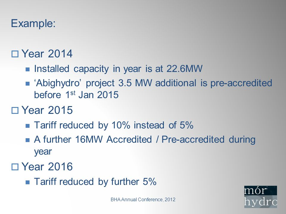 BHA Annual Conference, 2012  Year 2014 Installed capacity in year is at 22.6MW 'Abighydro' project 3.5 MW additional is pre-accredited before 1 st Jan 2015  Year 2015 Tariff reduced by 10% instead of 5% A further 16MW Accredited / Pre-accredited during year  Year 2016 Tariff reduced by further 5%