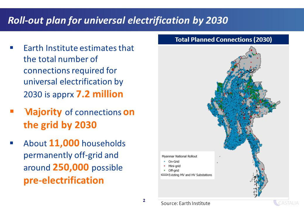  Assuming that financing can be secured, initial pace of ramp-up in roll-out is determined by institutional and technical constraints  To achieve the target of nearly 100% electrification by 2030, annual new connections must be ramped up to more than 550,000 per year five years from now: a more than two-fold increase  Donor commitment to meet the financing need of the 5-year program is essential to achieve the ramp up  The Government must make difficult decisions about future tariffs.