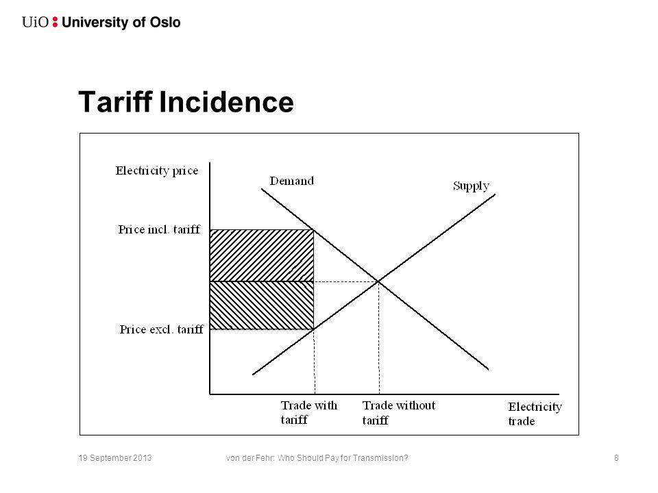 Tariff Incidence 19 September 2013von der Fehr: Who Should Pay for Transmission 8