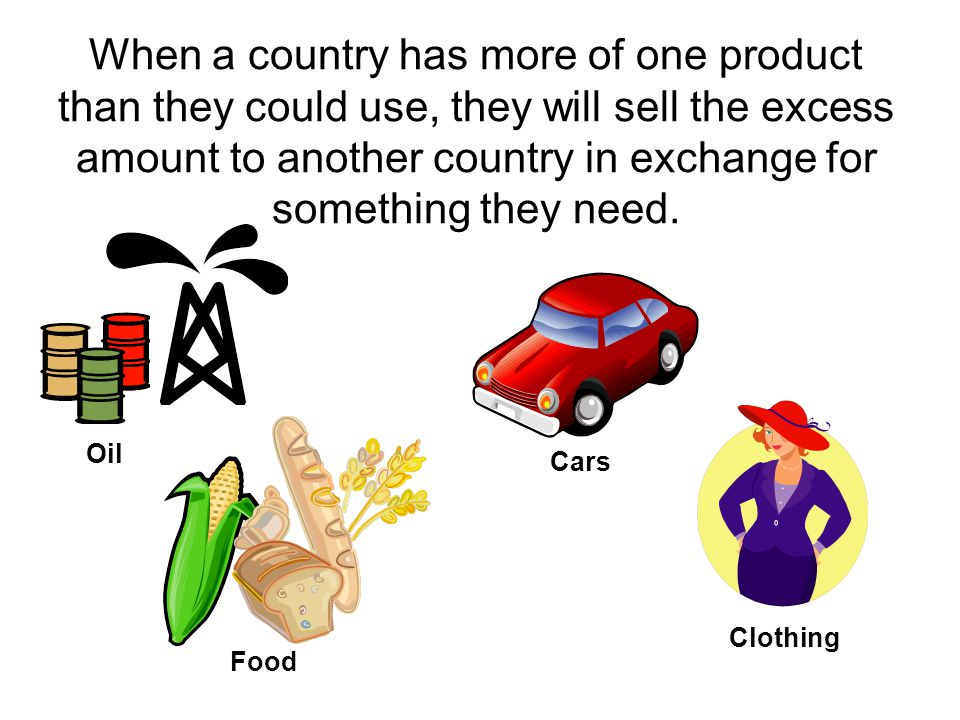 When a country has more of one product than they could use, they will sell the excess amount to another country in exchange for something they need. O