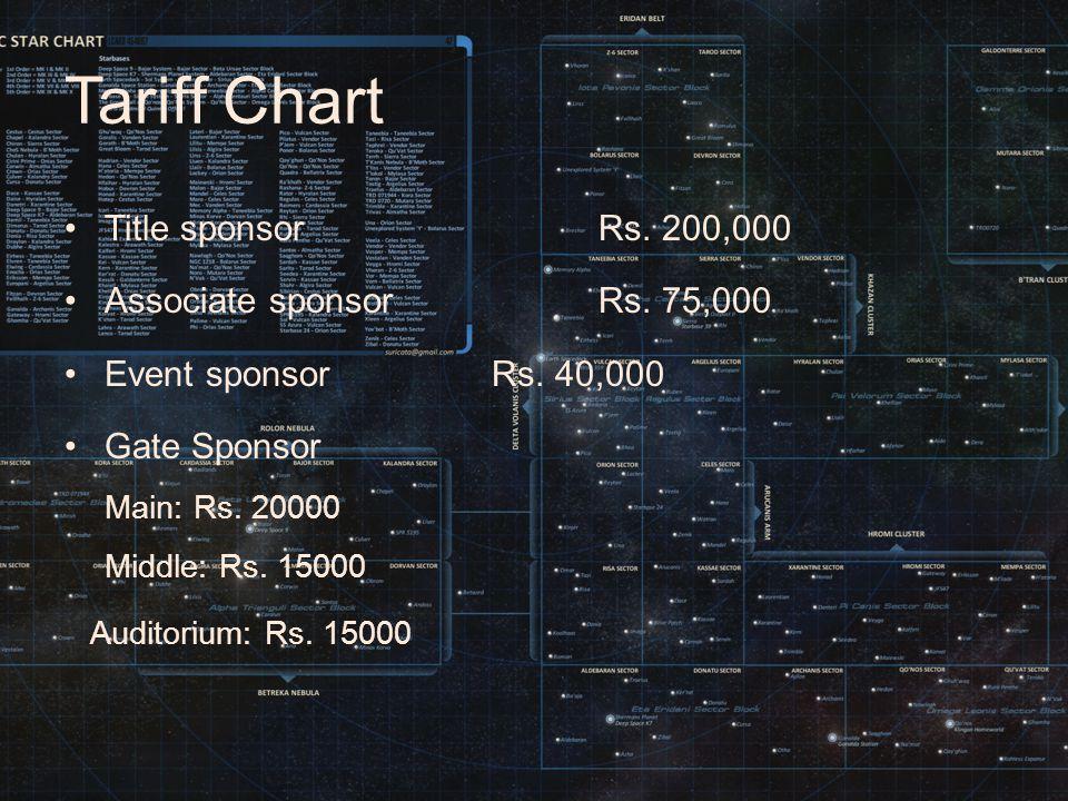 Tariff Chart Title sponsorRs. 200,000 Associate sponsorRs.