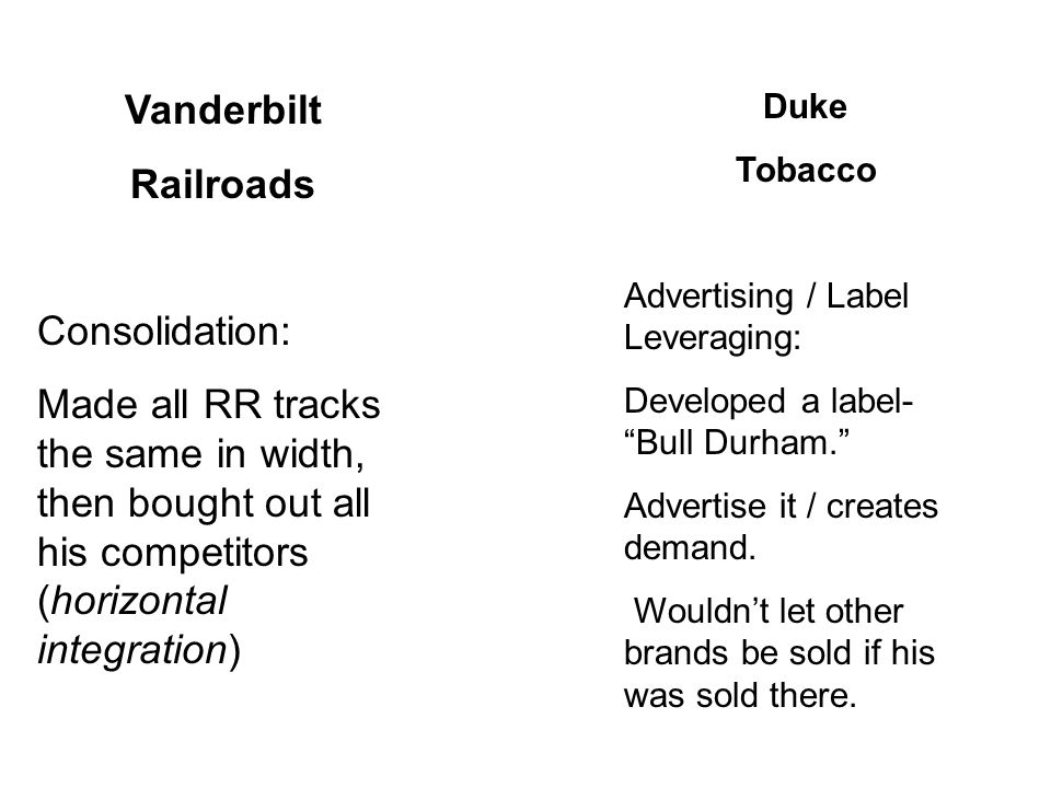 Vanderbilt Railroads Consolidation: Made all RR tracks the same in width, then bought out all his competitors (horizontal integration) Duke Tobacco Ad