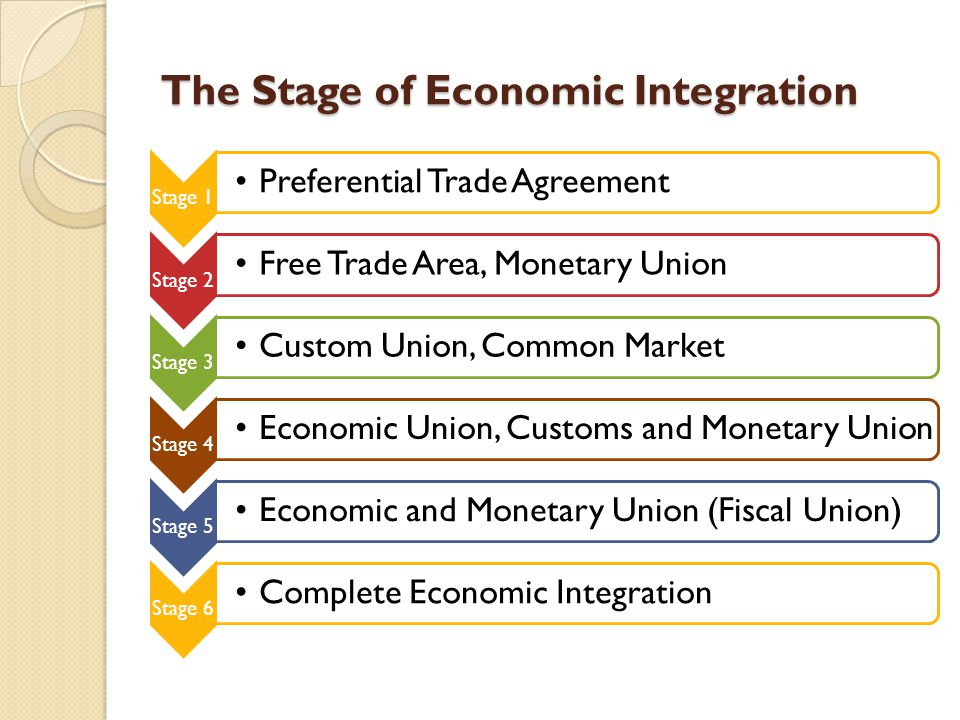 Trade agreement preferential trade agreement pta custom union 2 the stage of economic integration stage 1 preferential trade agreement stage 2 free trade area platinumwayz