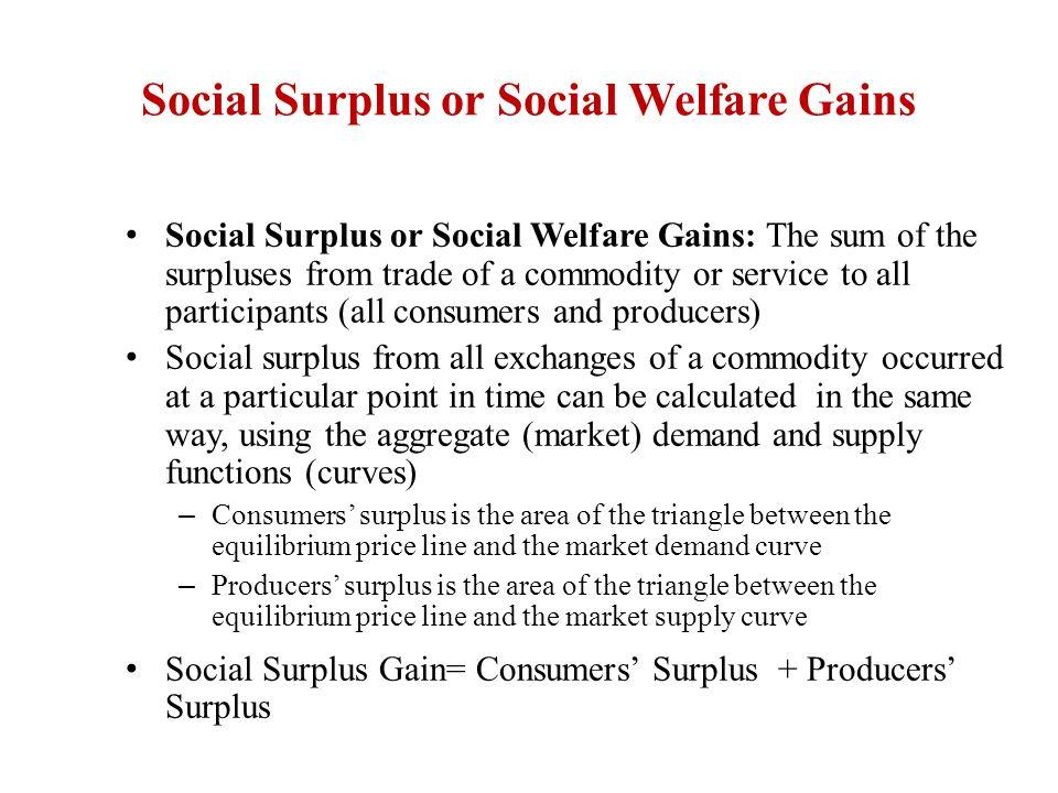 Consumers' Surplus in the Market