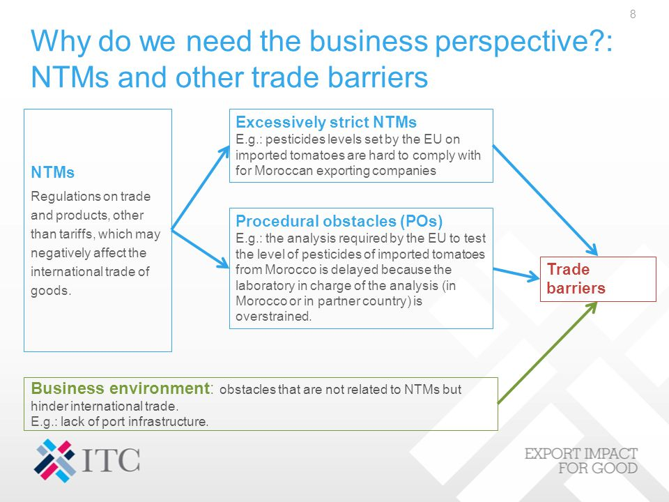 Why do we need the business perspective?: NTMs and other trade barriers NTMs Regulations on trade and products, other than tariffs, which may negative