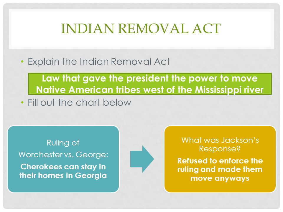 INDIAN REMOVAL ACT Explain the Indian Removal Act Fill out the chart below Law that gave the president the power to move Native American tribes west of the Mississippi river Ruling of Worchester vs.