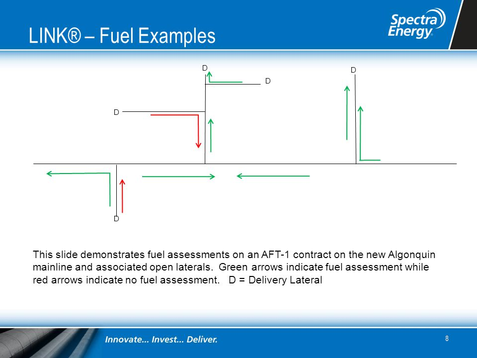 LINK® – Fuel Examples 8 This slide demonstrates fuel assessments on an AFT-1 contract on the new Algonquin mainline and associated open laterals.