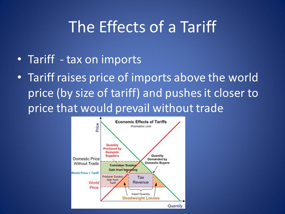 The Effects of a Tariff Tariff - tax on imports Tariff raises price of imports above the world price (by size of tariff) and pushes it closer to price that would prevail without trade