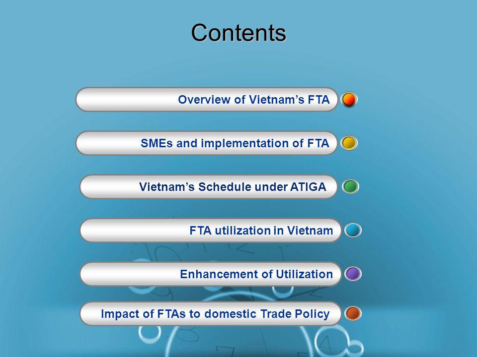 SMEs and implementation of FTA Vietnam's Schedule under ATIGA FTA utilization in Vietnam Enhancement of Utilization Impact of FTAs to domestic Trade P