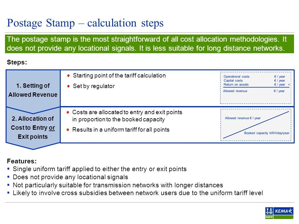Postage Stamp – calculation steps Features:  Single uniform tariff applied to either the entry or exit points  Does not provide any locational signals  Not particularly suitable for transmission networks with longer distances  Likely to involve cross subsidies between network users due to the uniform tariff level The postage stamp is the most straightforward of all cost allocation methodologies.
