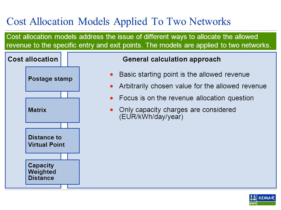 General calculation approach Cost Allocation Models Applied To Two Networks Cost allocation models address the issue of different ways to allocate the allowed revenue to the specific entry and exit points.