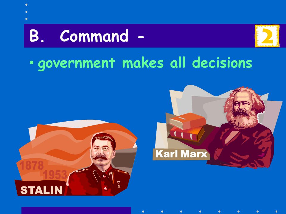 government makes all decisions B. Command -
