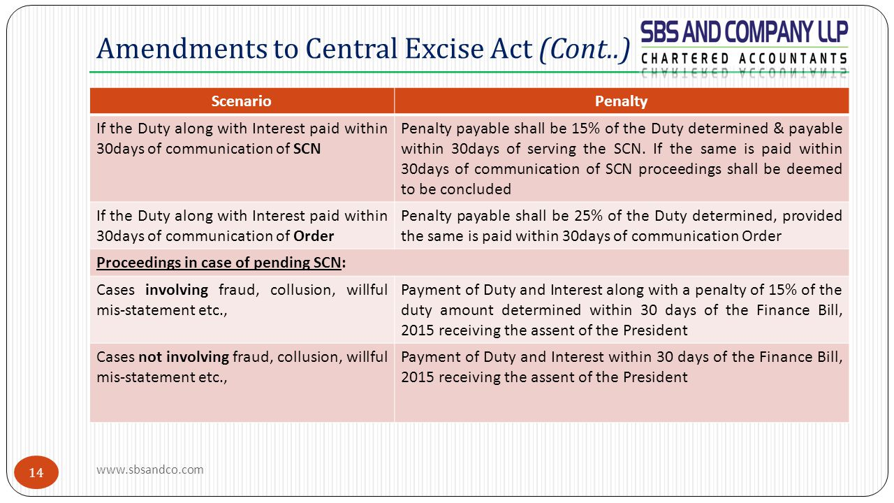 14 ScenarioPenalty If the Duty along with Interest paid within 30days of communication of SCN Penalty payable shall be 15% of the Duty determined & payable within 30days of serving the SCN.