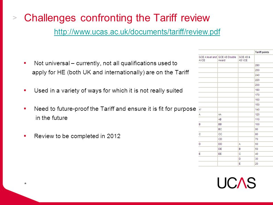 Challenges confronting the Tariff review  Not universal – currently, not all qualifications used to apply for HE (both UK and internationally) are on the Tariff  Used in a variety of ways for which it is not really suited  Need to future-proof the Tariff and ensure it is fit for purpose in the future  Review to be completed in 2012 http://www.ucas.ac.uk/documents/tariff/review.pdf *