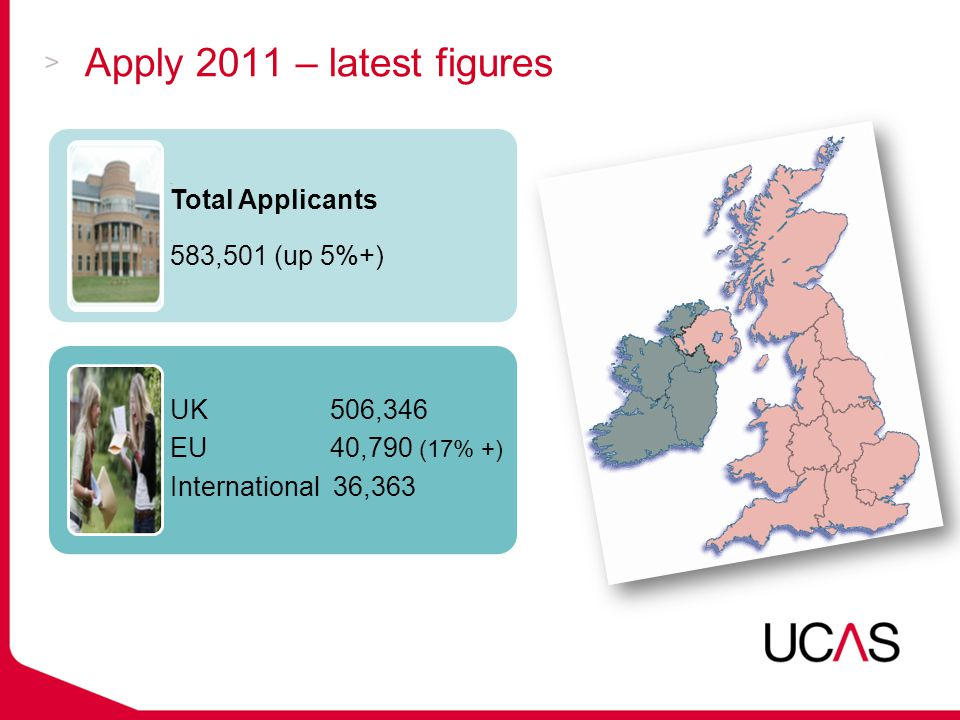 Apply 2011 – latest figures Total Applicants 583,501 (up 5%+) UK 506,346 EU 40,790 (17% +) International 36,363