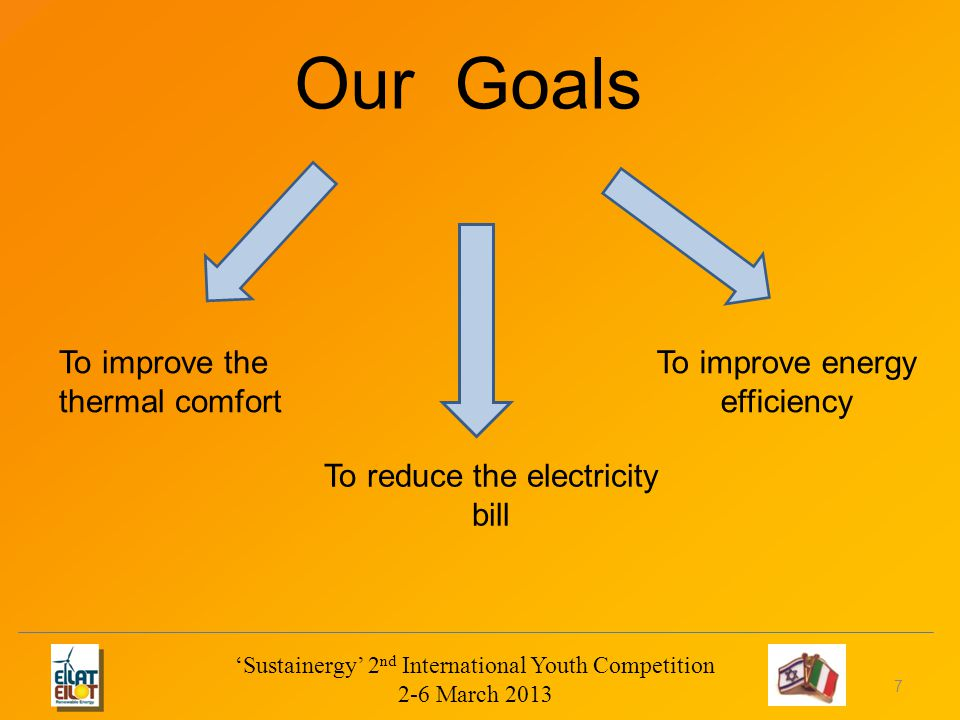 Our Goals To improve energy efficiency To reduce the electricity bill 7 To improve the thermal comfort 'Sustainergy' 2 nd International Youth Competition 2-6 March 2013