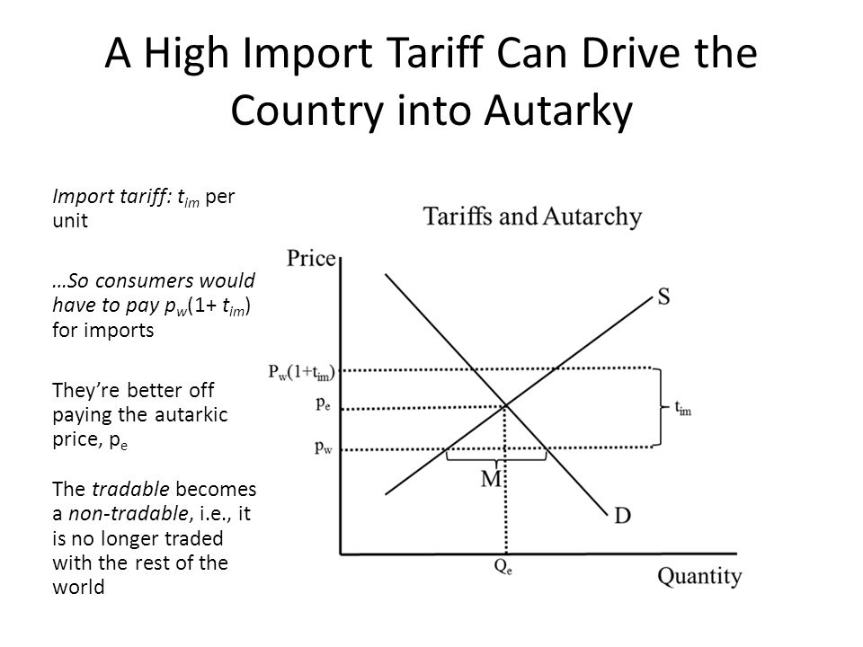 A High Import Tariff Can Drive the Country into Autarky Import tariff: t im per unit …So consumers would have to pay p w (1+ t im ) for imports They'r