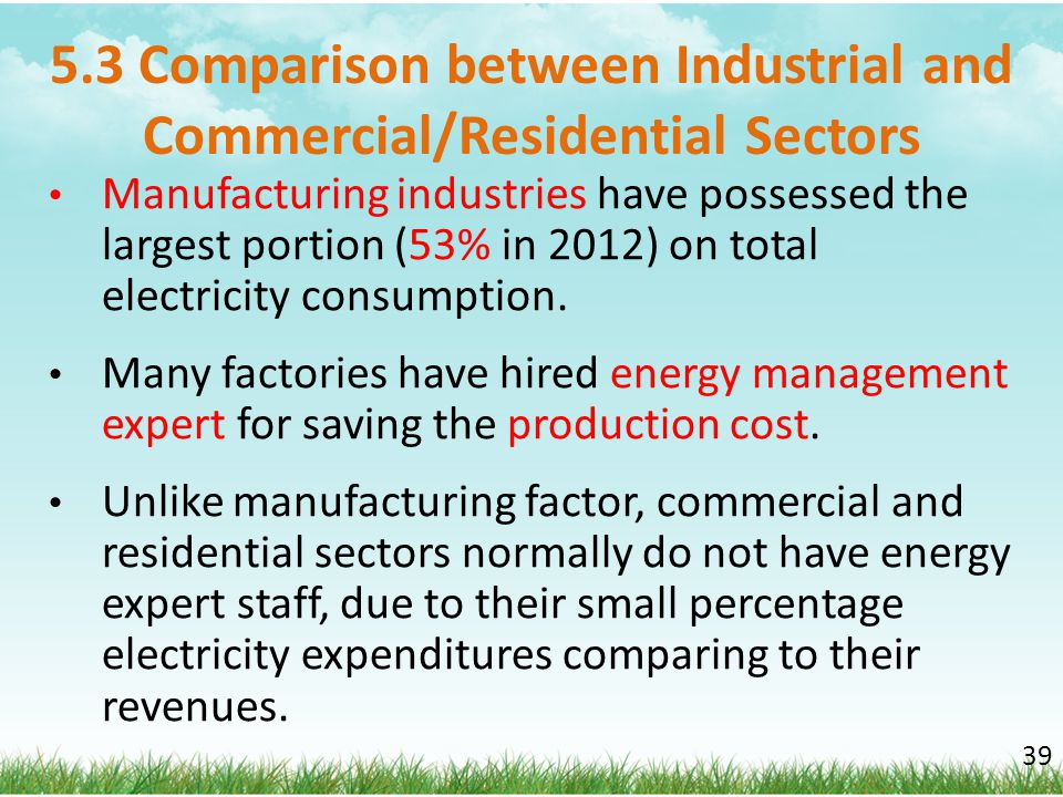 5.3 Comparison between Industrial and Commercial/Residential Sectors Manufacturing industries have possessed the largest portion (53% in 2012) on tota
