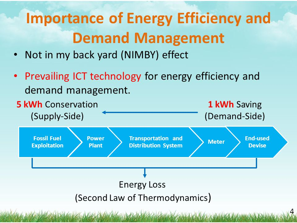 Importance of Energy Efficiency and Demand Management Not in my back yard (NIMBY) effect Prevailing ICT technology for energy efficiency and demand ma