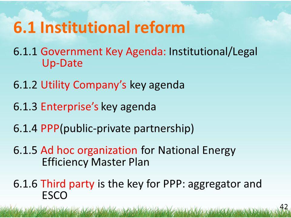 6.1 Institutional reform 6.1.1 Government Key Agenda: Institutional/Legal Up-Date 6.1.2 Utility Company's key agenda 6.1.3 Enterprise's key agenda 6.1