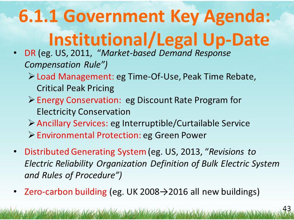 """6.1.1 Government Key Agenda: Institutional/Legal Up-Date DR (eg. US, 2011, """"Market-based Demand Response Compensation Rule"""")  Load Management: eg Tim"""