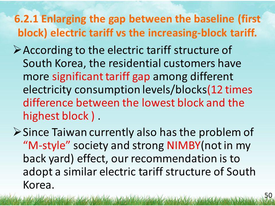 6.2.1 Enlarging the gap between the baseline (first block) electric tariff vs the increasing-block tariff.  According to the electric tariff structur