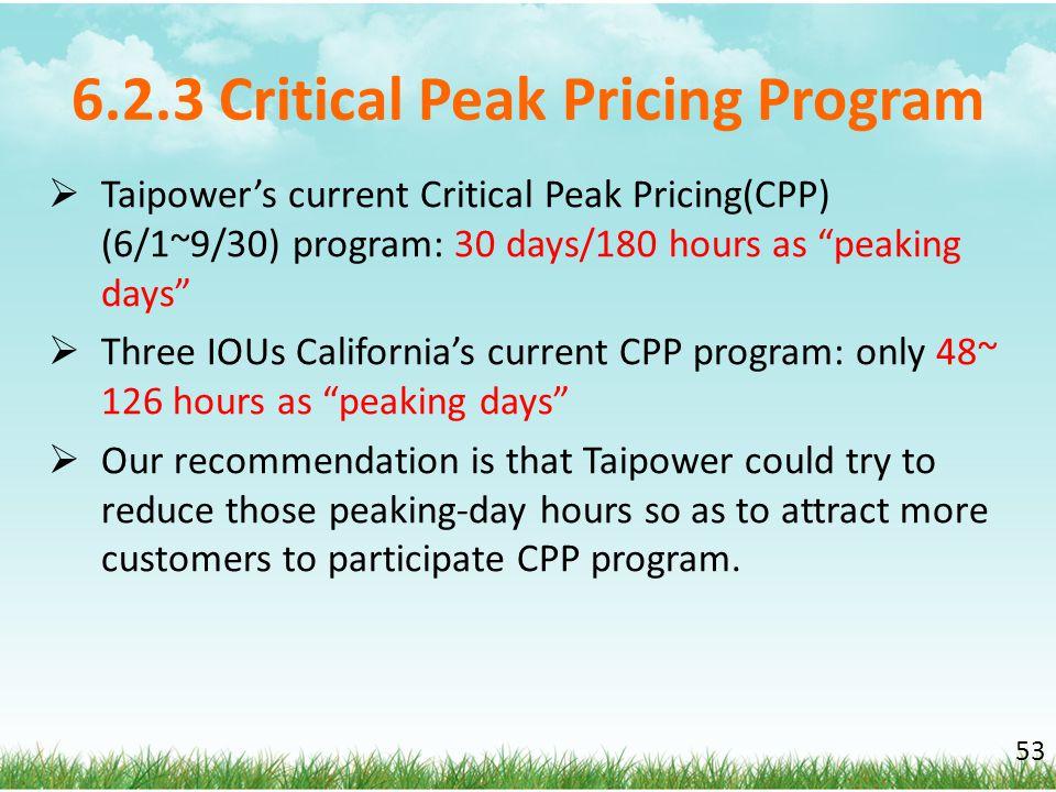 """6.2.3 Critical Peak Pricing Program  Taipower's current Critical Peak Pricing(CPP) (6/1~9/30) program: 30 days/180 hours as """"peaking days""""  Three IO"""