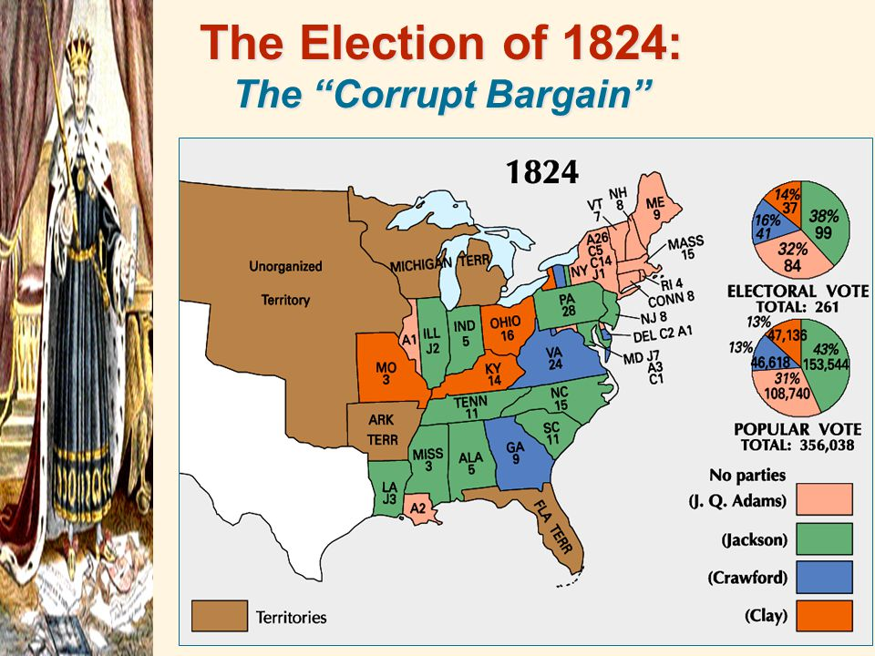 The Election of 1824: The Corrupt Bargain