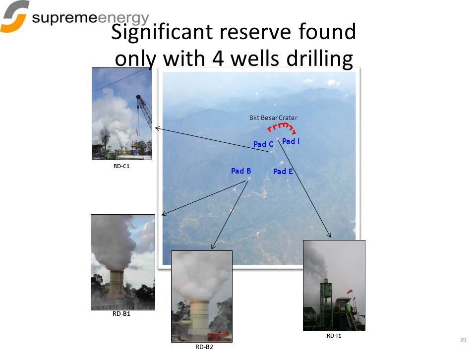 Pad I Pad C Pad E Pad B RD-B2 RD-C1 RD-B1 Bkt Besar Crater 39 RD-I1 Significant reserve found only with 4 wells drilling