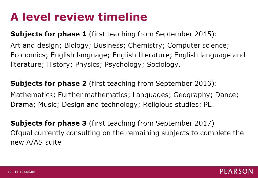 A level review timeline Subjects for phase 1 (first teaching from September 2015): Art and design; Biology; Business; Chemistry; Computer science; Economics; English language; English literature; English language and literature; History; Physics; Psychology; Sociology.