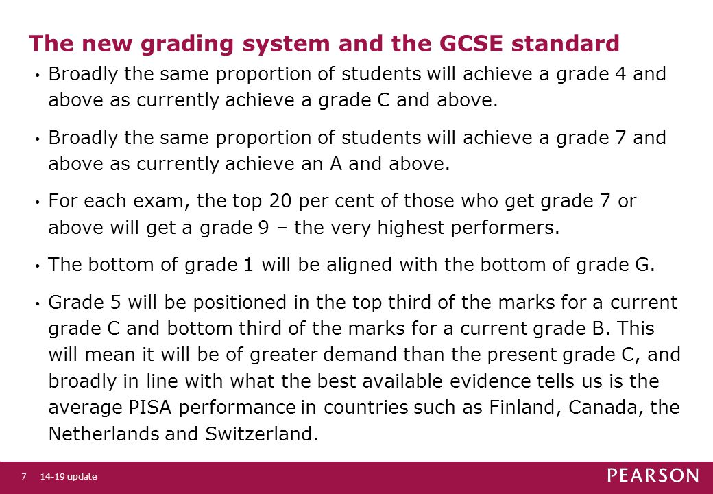 The new grading system and the GCSE standard Broadly the same proportion of students will achieve a grade 4 and above as currently achieve a grade C and above.