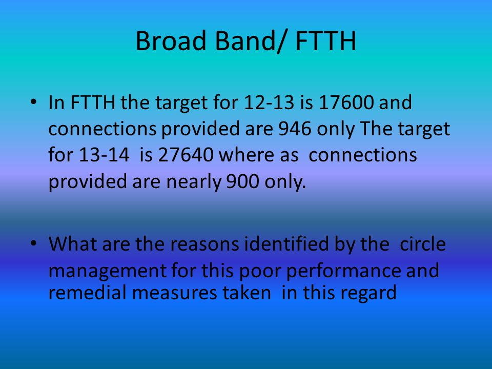 Broad Band/ FTTH In FTTH the target for 12-13 is 17600 and connections provided are 946 only The target for 13-14 is 27640 where as connections provided are nearly 900 only.