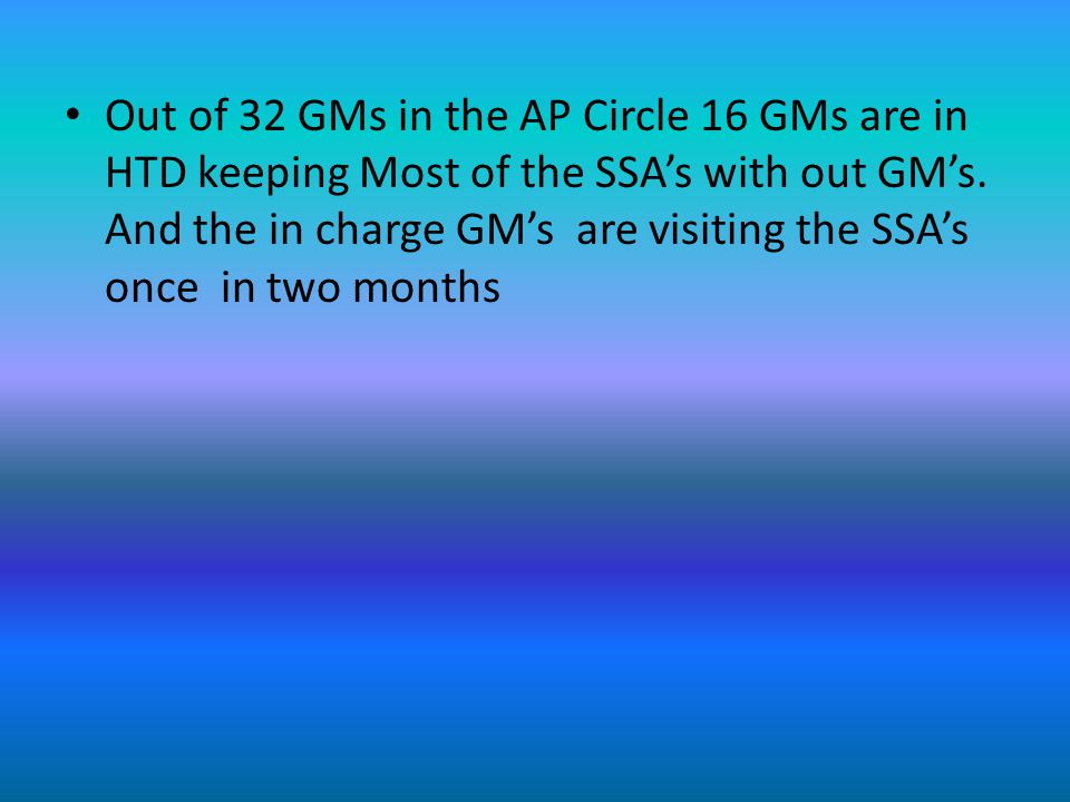 Out of 32 GMs in the AP Circle 16 GMs are in HTD keeping Most of the SSA's with out GM's.