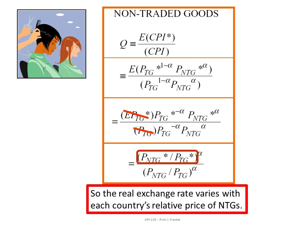 So the real exchange rate varies with each country's relative price of NTGs.