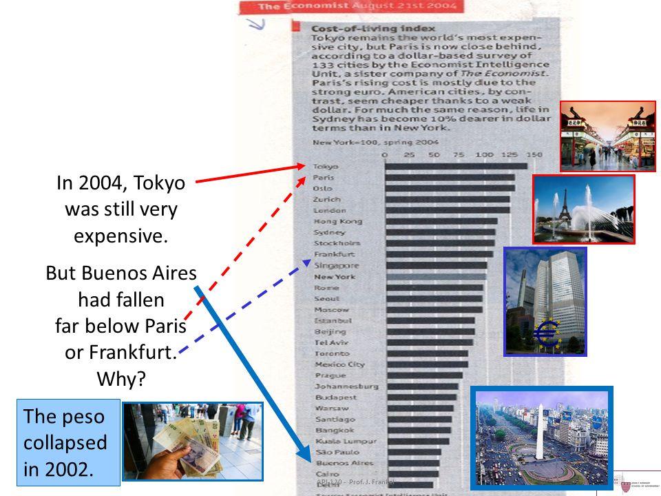 In 2004, Tokyo was still very expensive. But Buenos Aires had fallen far below Paris or Frankfurt.