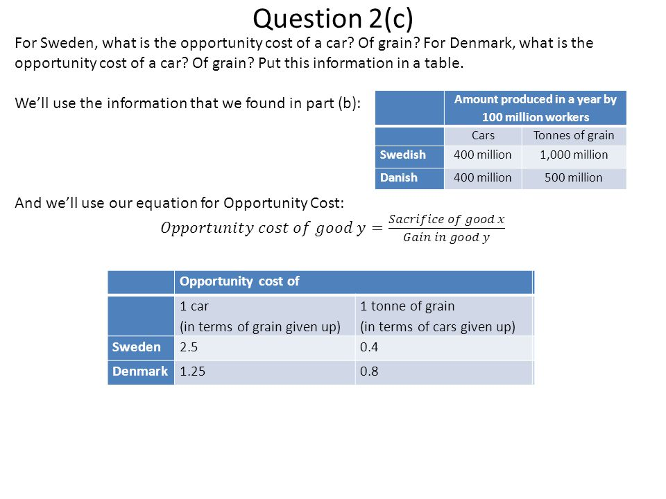 Opportunity cost of 1 car (in terms of grain given up) 1 tonne of grain (in terms of cars given up) Sweden Denmark Question 2(c) Opportunity cost of 1