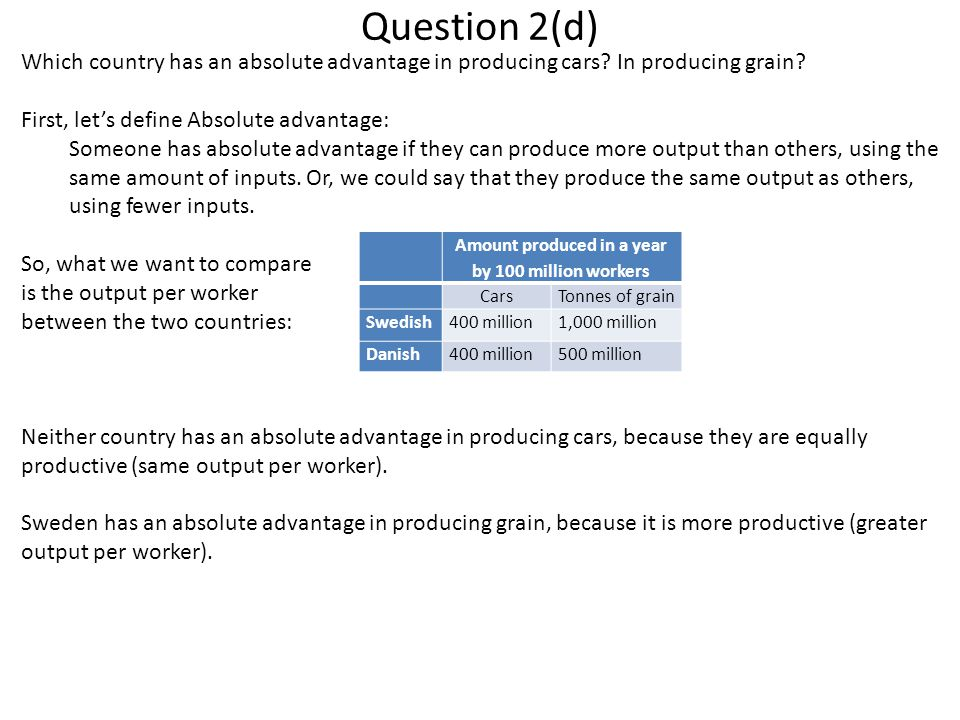 Question 2(d) Which country has an absolute advantage in producing cars.
