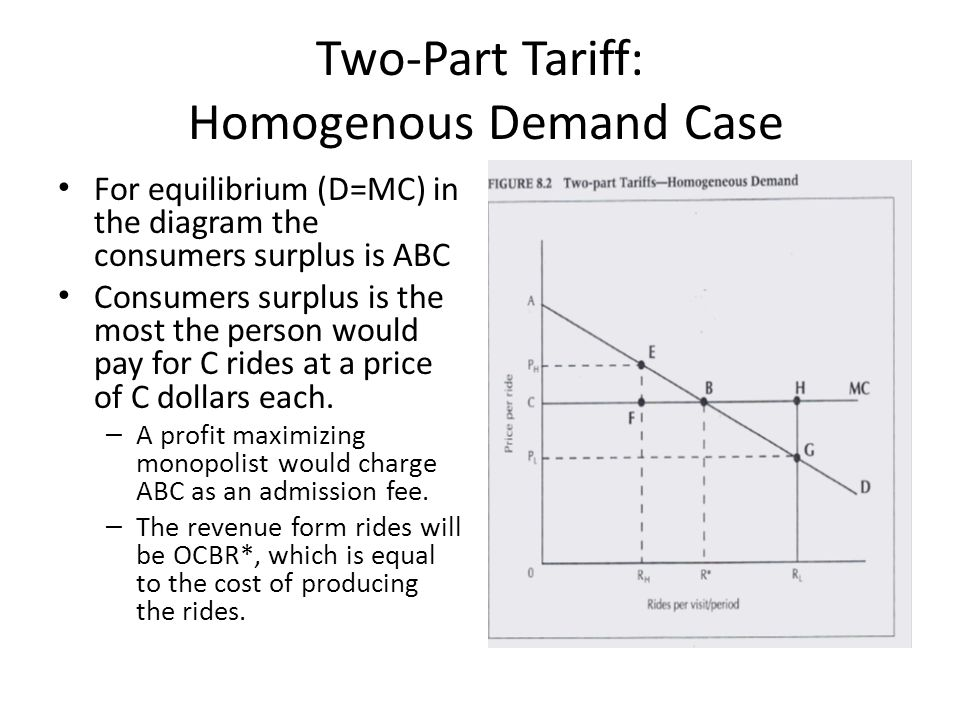 Two-Part Tariff: Homogenous Demand Case For equilibrium (D=MC) in the diagram the consumers surplus is ABC Consumers surplus is the most the person wo
