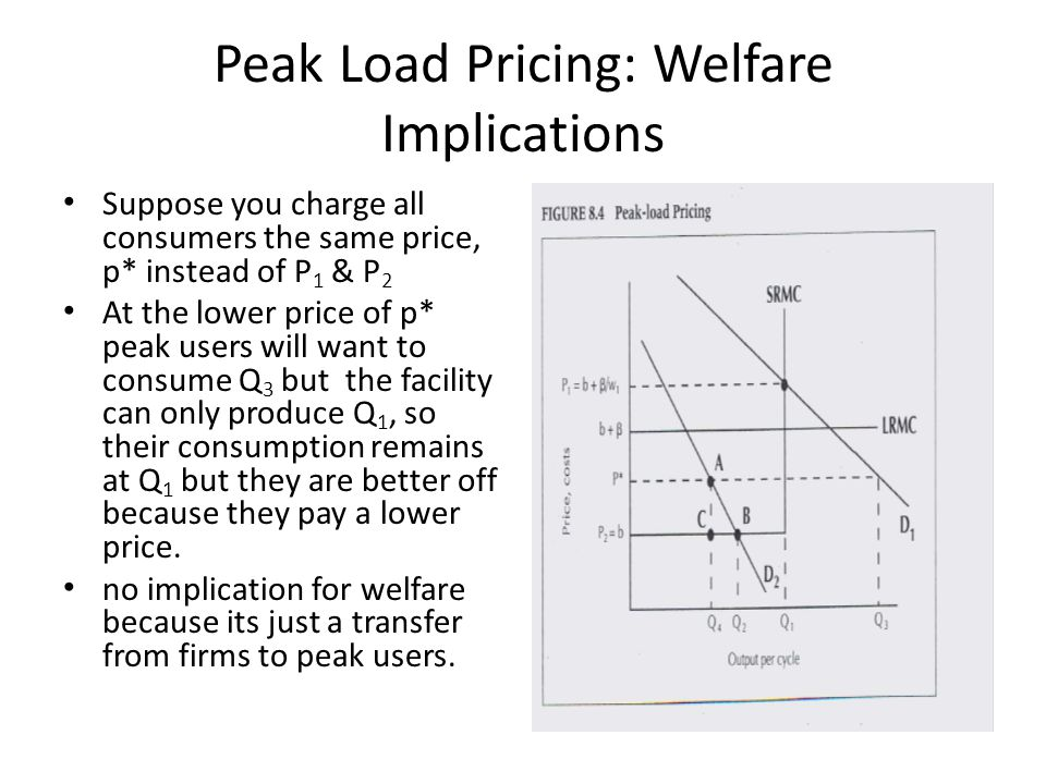 Peak Load Pricing: Welfare Implications Suppose you charge all consumers the same price, p* instead of P 1 & P 2 At the lower price of p* peak users w