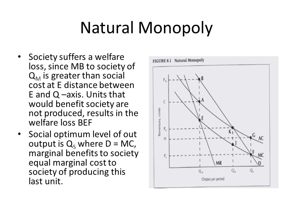 Natural Monopoly Society suffers a welfare loss, since MB to society of Q M is greater than social cost at E distance between E and Q –axis. Units tha