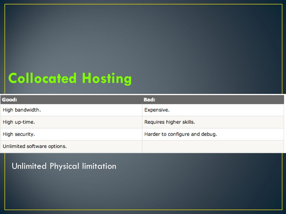 Collocated Hosting Unlimited Physical limitation