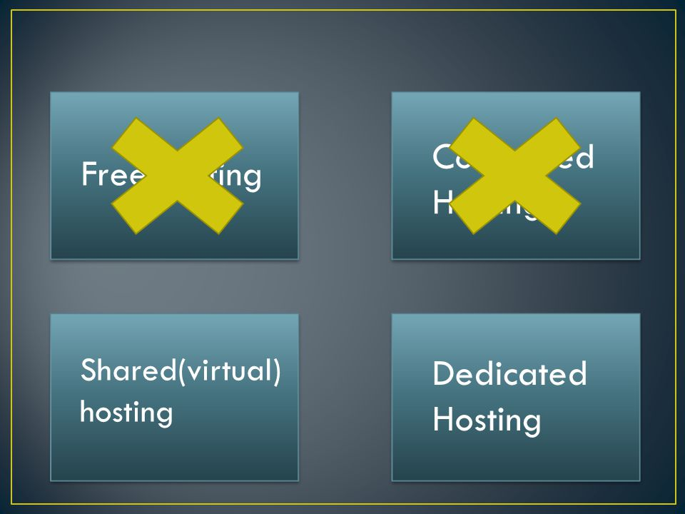 Free hosting Shared(virtual) hosting Collocated Hosting Dedicated Hosting