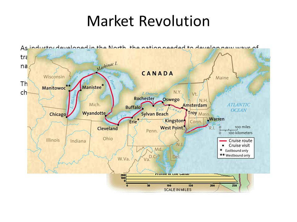 Market Revolution As industry developed in the North, the nation needed to develop new ways of transporting goods and resources.