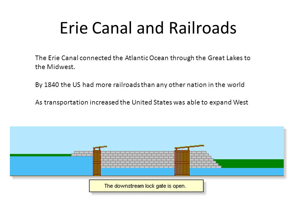 Erie Canal and Railroads The Erie Canal connected the Atlantic Ocean through the Great Lakes to the Midwest.