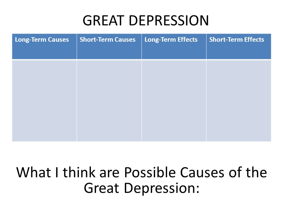 GREAT DEPRESSION Long-Term CausesShort-Term CausesLong-Term EffectsShort-Term Effects What I think are Possible Causes of the Great Depression: