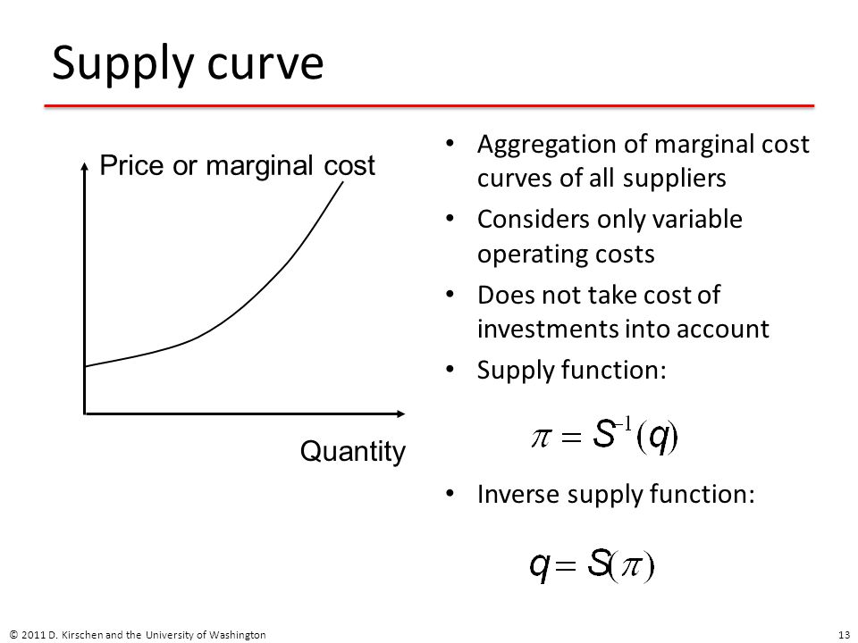 Supply curve Aggregation of marginal cost curves of all suppliers Considers only variable operating costs Does not take cost of investments into account Supply function: Inverse supply function: © 2011 D.