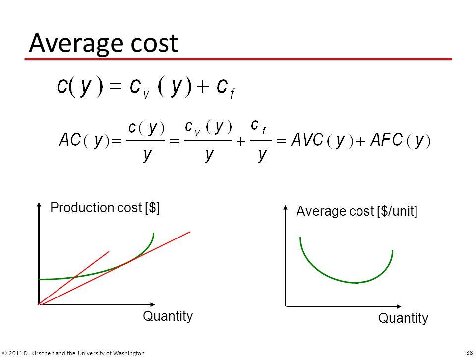 Average cost © 2011 D.