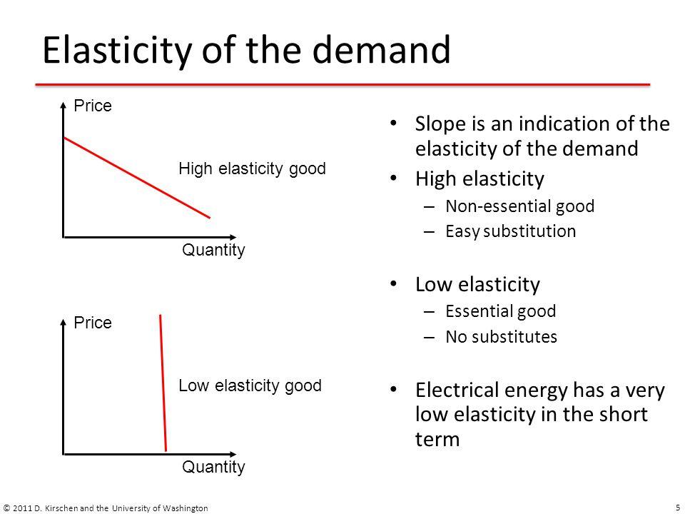 Optimal production Production that maximizes profit: © 2011 D.