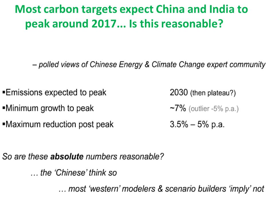 Most carbon targets expect China and India to peak around 2017... Is this reasonable?